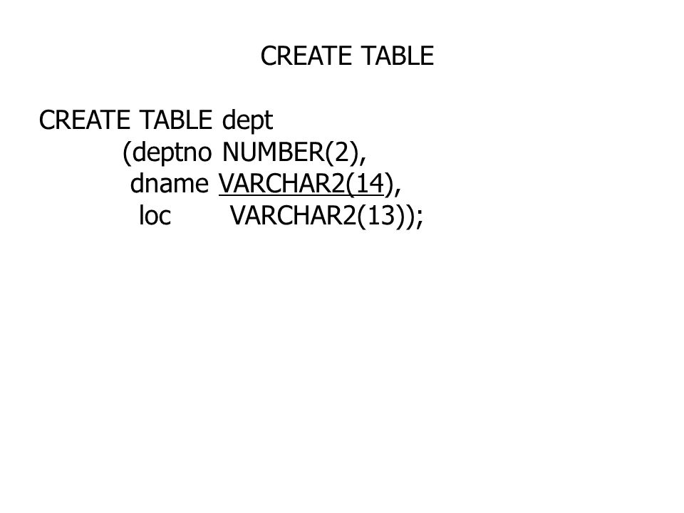 CREATE TABLE CREATE TABLE dept (deptno NUMBER(2), dname VARCHAR2(14), loc VARCHAR2(13));