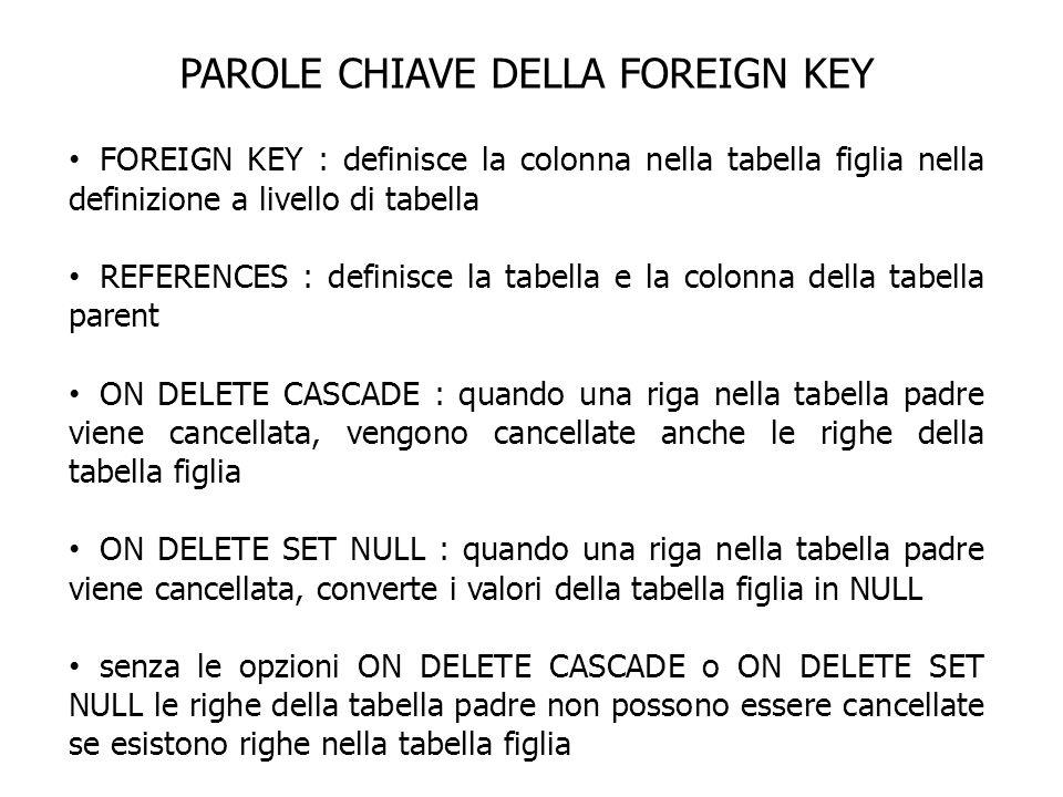 PAROLE CHIAVE DELLA FOREIGN KEY FOREIGN KEY : definisce la colonna nella tabella figlia nella definizione a livello di tabella REFERENCES : definisce