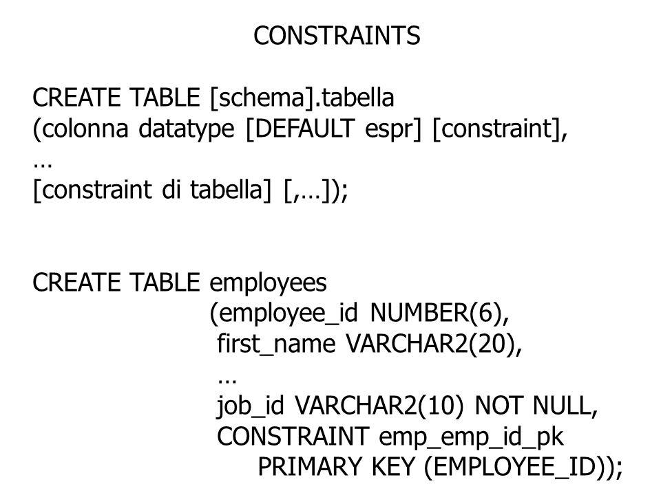 CONSTRAINT – dizionario dati per vedere le colonne associate con i constraint, interrogare la vista USER_CONS_COLUMNS SELECT constraint_name, column_name FROM user_cons_column WHERE table_name = EMPLOYEES;