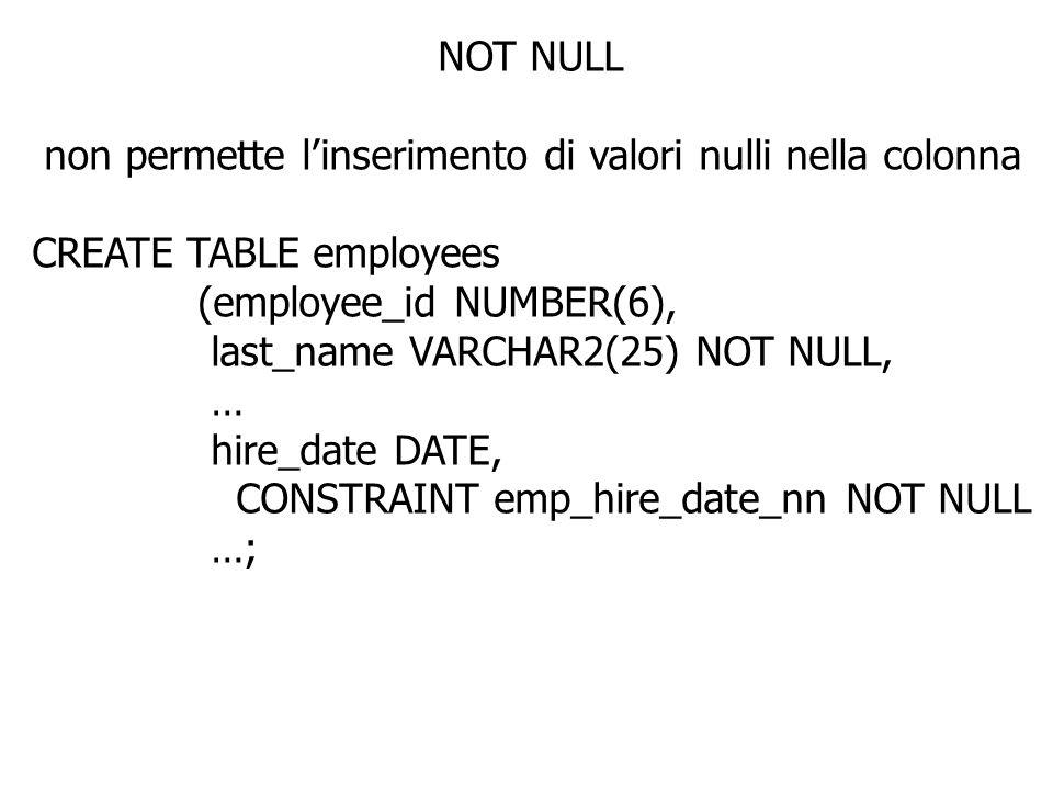 UNIQUE richiede che ogni valore nella colonna o set di colonne sia unico cioè non è possibile che due righe della tabella abbiano lo stesso valore nella colonna (o set) specificata permette linserimento di valori nulli inquanto il valore NULL non è considerato uguale a nulla.