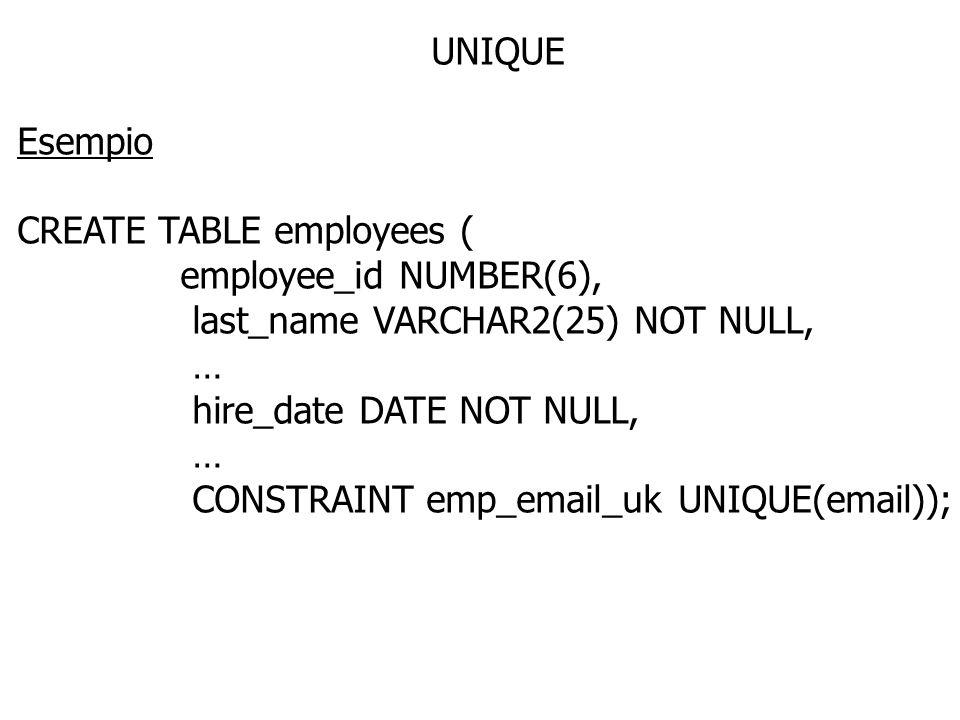 PRIMARY KEY crea una chiave primaria sulla tabella solo una chiave primaria può essere creata per ogni tabella è una colonna o un set di colonne che identifica univocamente le righe della tabella forza lunicità di una colonna (o set di colonne) e non permette linserimento di valori nulli al momento della creazione della chiave primaria viene automaticamente creato un indice unique