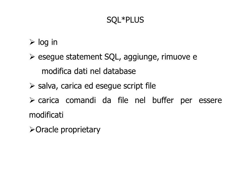 SQL*PLUS log in esegue statement SQL, aggiunge, rimuove e modifica dati nel database salva, carica ed esegue script file carica comandi da file nel bu