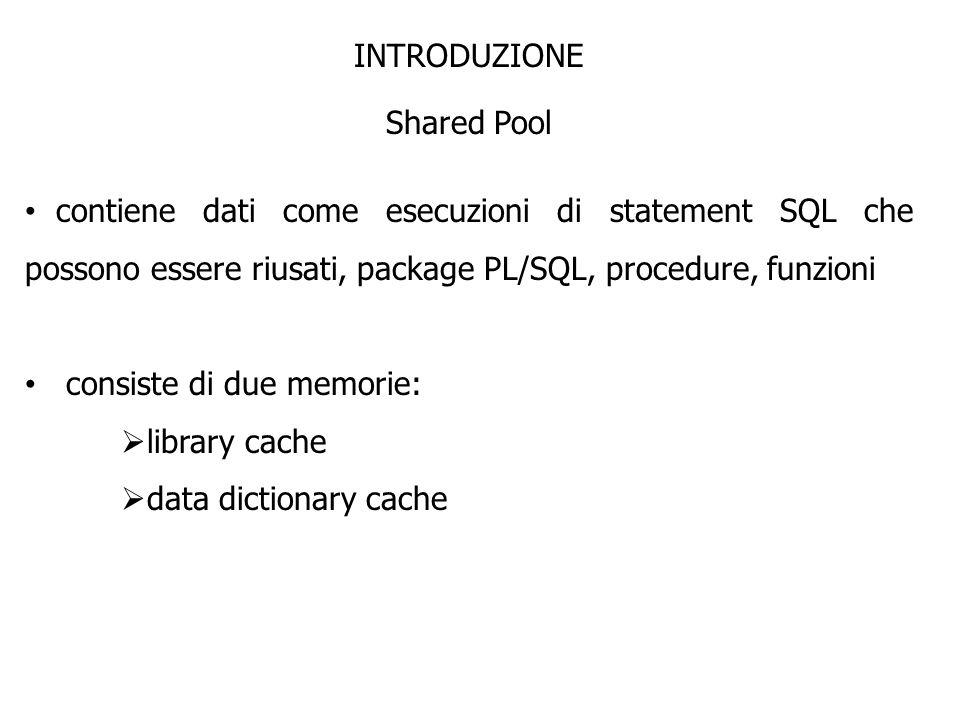 INTRODUZIONE Shared Pool contiene dati come esecuzioni di statement SQL che possono essere riusati, package PL/SQL, procedure, funzioni consiste di du