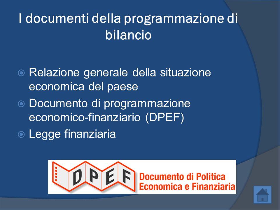 I documenti della programmazione di bilancio Relazione generale della situazione economica del paese Documento di programmazione economico-finanziario (DPEF) Legge finanziaria
