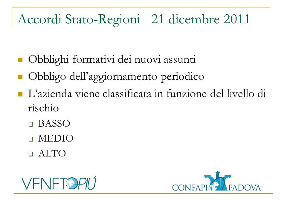 Accordi Stato-Regioni 21 dicembre 2011 Obblighi formativi dei nuovi assunti Obbligo dellaggiornamento periodico Lazienda viene classificata in funzione del livello di rischio BASSO MEDIO ALTO