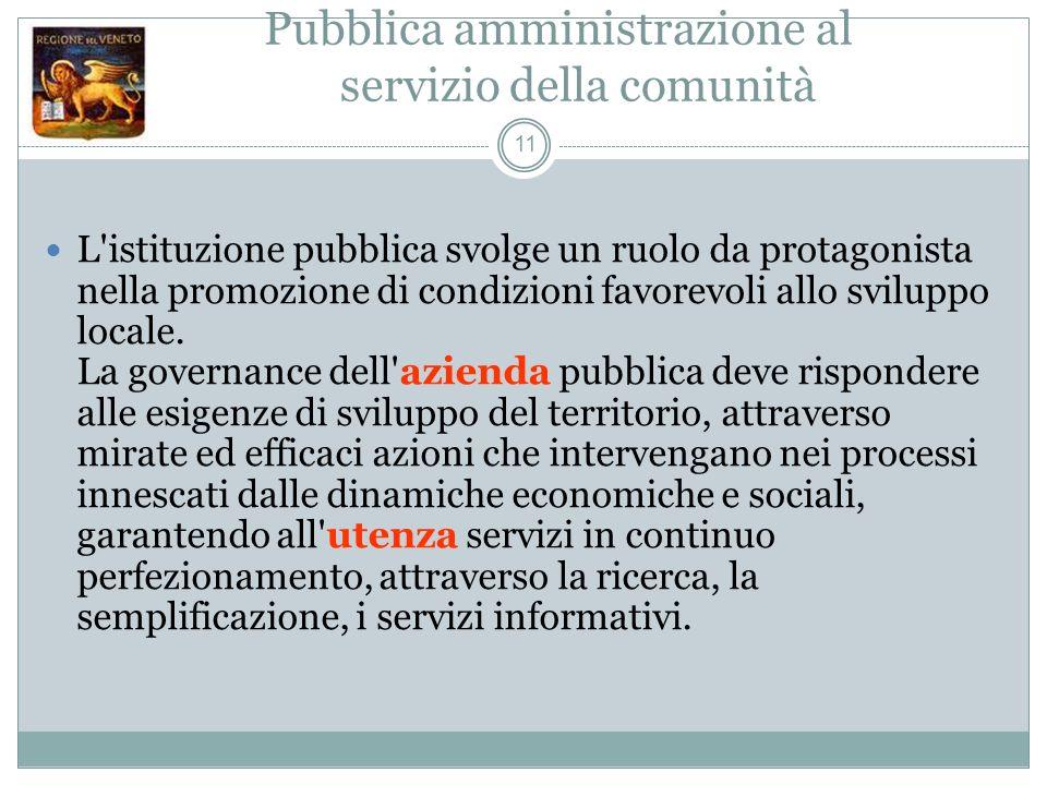 Un buon servizio… 10 Per essere buono il servizio della Amministrazione pubblica deve essere: 1.Efficace 2.Coerente e corretto dal punto di vista etic