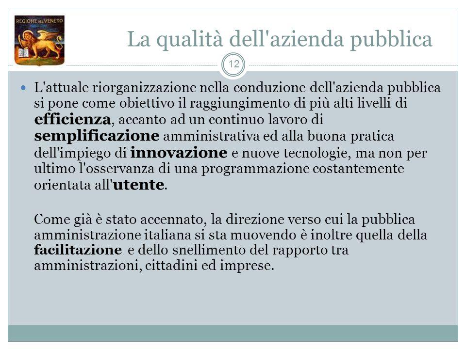 Pubblica amministrazione al servizio della comunità 11 L'istituzione pubblica svolge un ruolo da protagonista nella promozione di condizioni favorevol