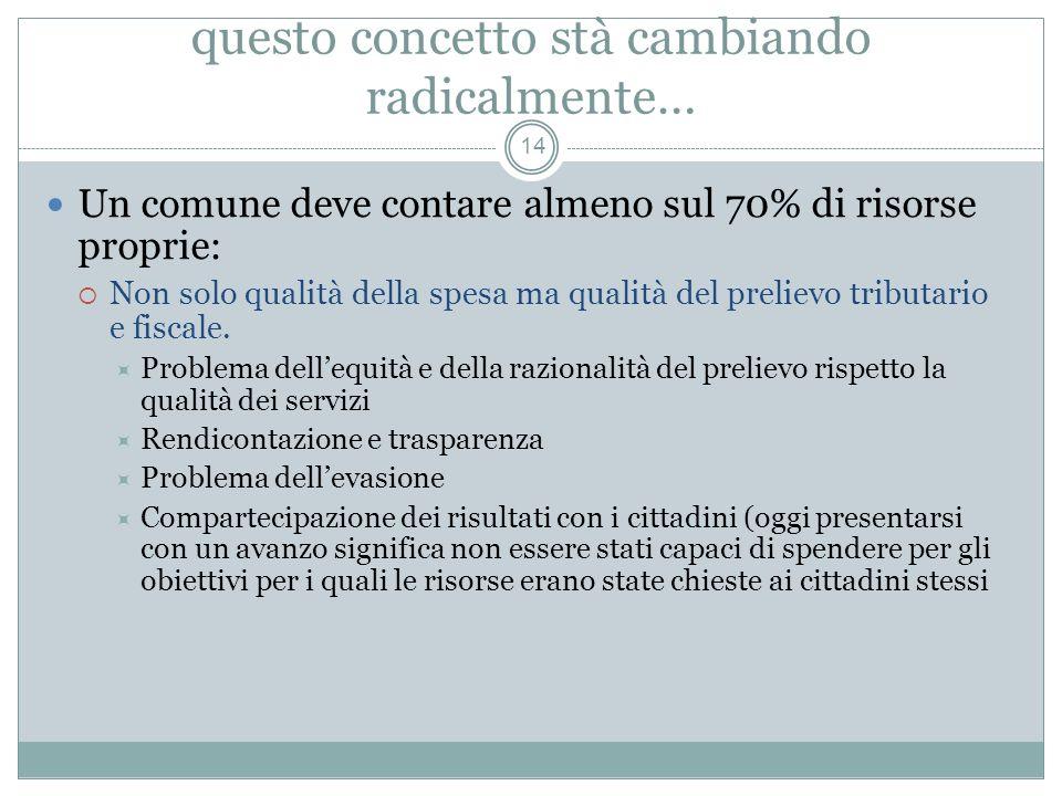 Il concetto di efficacia/eccellenza amministrativa tradizionale: 13 Servizi estesi e di qualità nei campi: Educazione allinfanzia, anziani e svantaggi