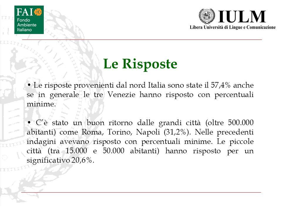 Le Risposte Le risposte provenienti dal nord Italia sono state il 57,4% anche se in generale le tre Venezie hanno risposto con percentuali minime. Cè