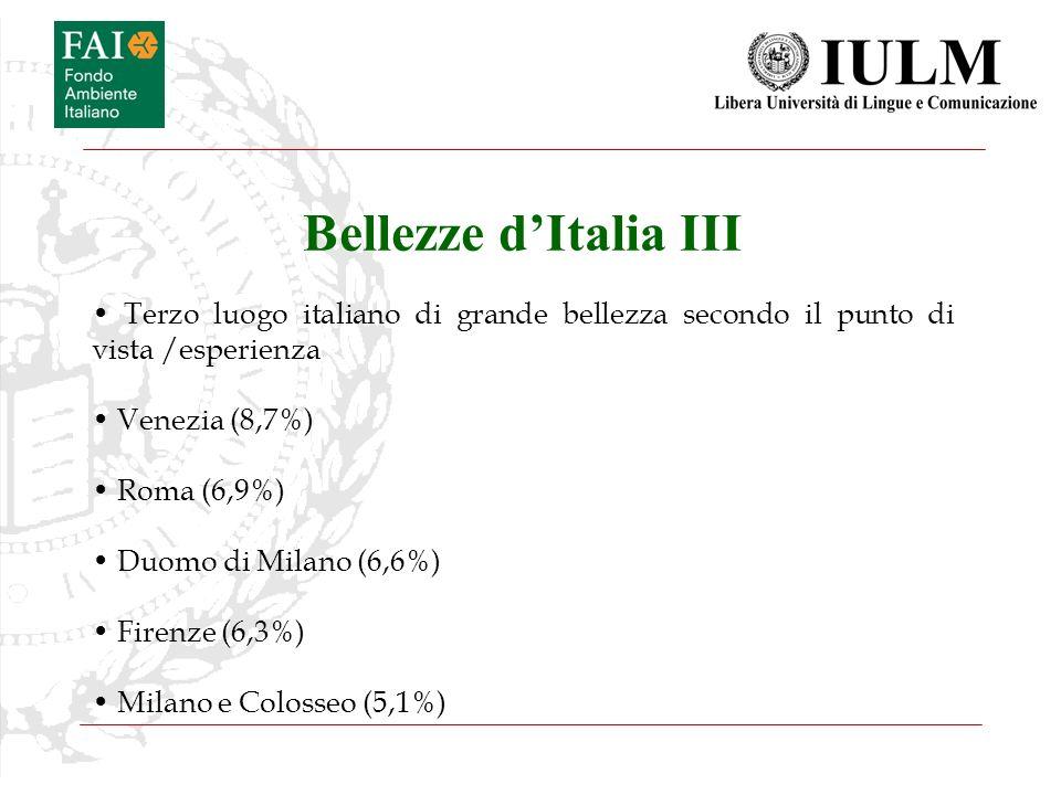 Bellezze dItalia III Terzo luogo italiano di grande bellezza secondo il punto di vista /esperienza Venezia (8,7%) Roma (6,9%) Duomo di Milano (6,6%) F