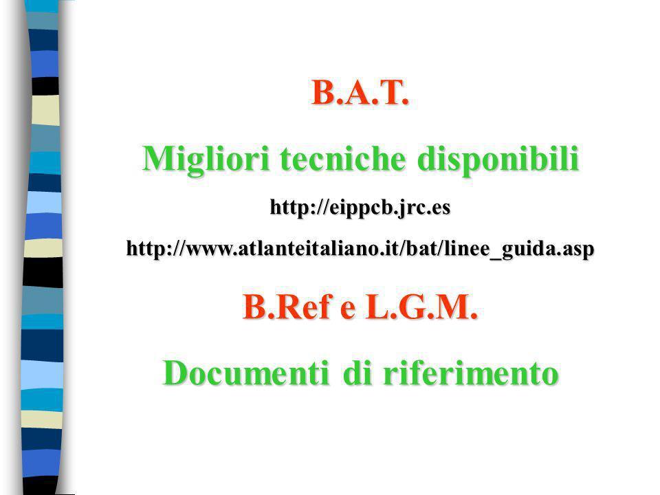 B.A.T. Migliori tecniche disponibili http://eippcb.jrc.eshttp://www.atlanteitaliano.it/bat/linee_guida.asp B.Ref e L.G.M. Documenti di riferimento