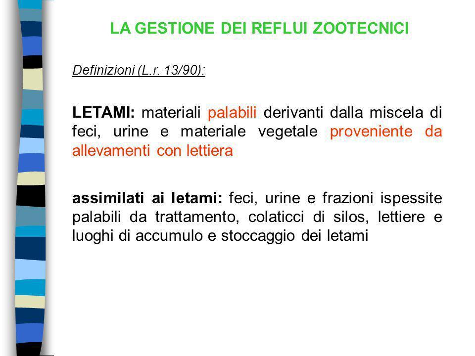 LA GESTIONE DEI REFLUI ZOOTECNICI Definizioni (L.r. 13/90): LETAMI: materiali palabili derivanti dalla miscela di feci, urine e materiale vegetale pro