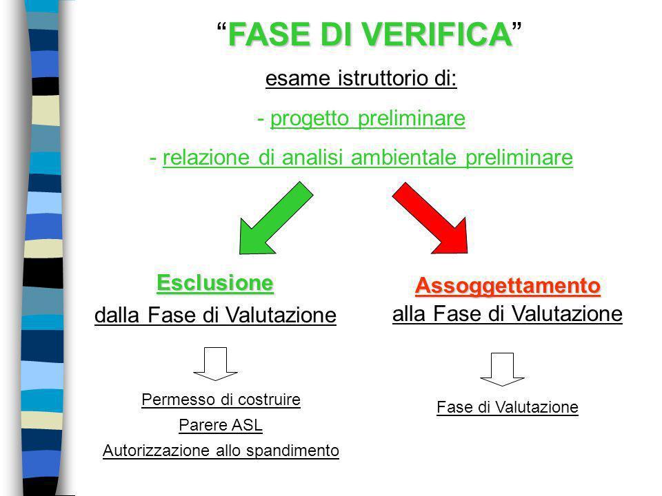 esame istruttorio di: - progetto preliminare - relazione di analisi ambientale preliminare FASE DI VERIFICAFASE DI VERIFICA Esclusione dalla Fase di V