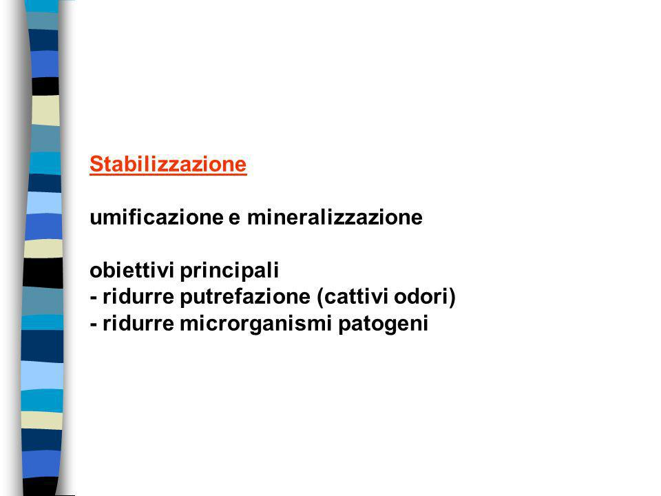 Stabilizzazione umificazione e mineralizzazione obiettivi principali - ridurre putrefazione (cattivi odori) - ridurre microrganismi patogeni