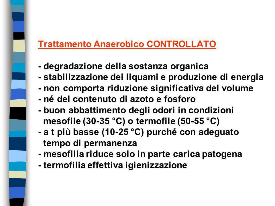 Trattamento Anaerobico CONTROLLATO - degradazione della sostanza organica - stabilizzazione dei liquami e produzione di energia - non comporta riduzio