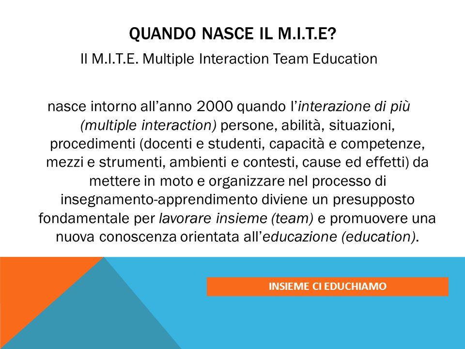 QUANDO NASCE IL M.I.T.E? Il M.I.T.E. Multiple Interaction Team Education nasce intorno allanno 2000 quando linterazione di più (multiple interaction)