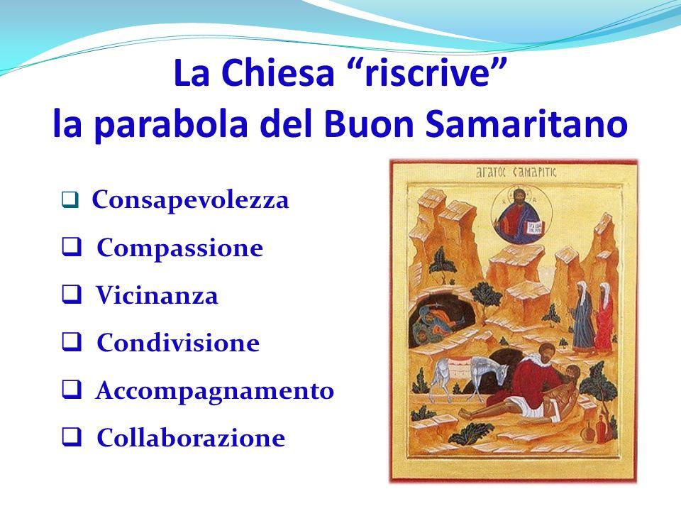 La Chiesa riscrive la parabola del Buon Samaritano Consapevolezza Compassione Vicinanza Condivisione Accompagnamento Collaborazione