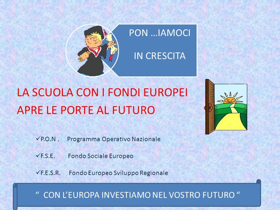 PON …IAMOCI IN CRESCITA LA SCUOLA CON I FONDI EUROPEI APRE LE PORTE AL FUTURO P.O.N. Programma Operativo Nazionale F.S.E. Fondo Sociale Europeo F.E.S.