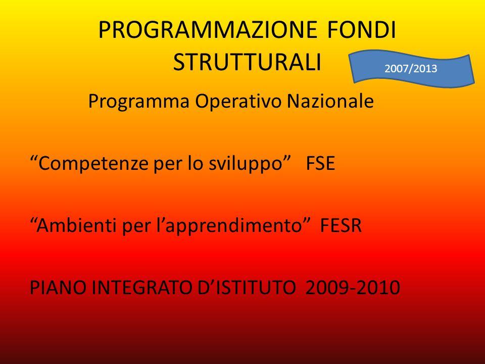 PROGRAMMAZIONE FONDI STRUTTURALI Programma Operativo Nazionale Competenze per lo sviluppo FSE Ambienti per lapprendimento FESR PIANO INTEGRATO DISTITU