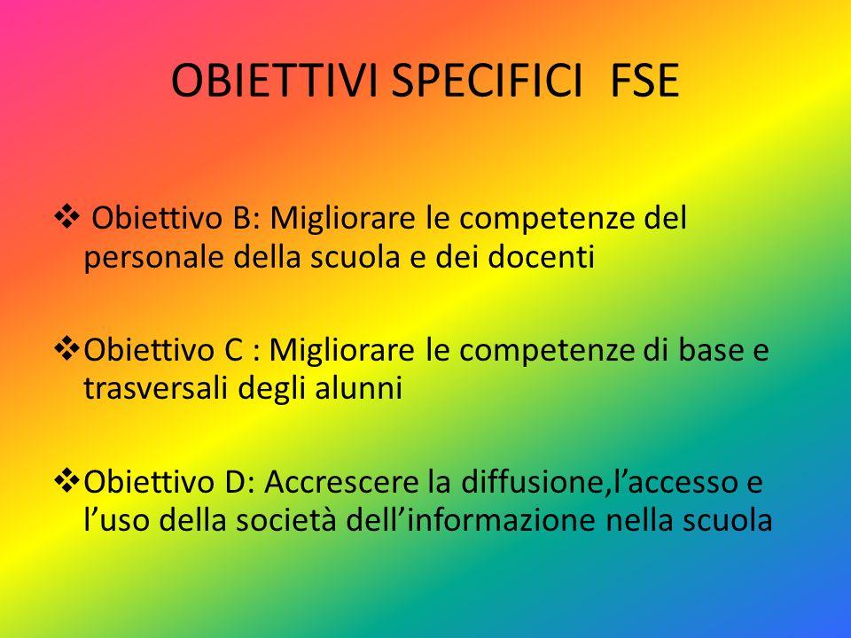 OBIETTIVI SPECIFICI FSE Obiettivo B: Migliorare le competenze del personale della scuola e dei docenti Obiettivo C : Migliorare le competenze di base