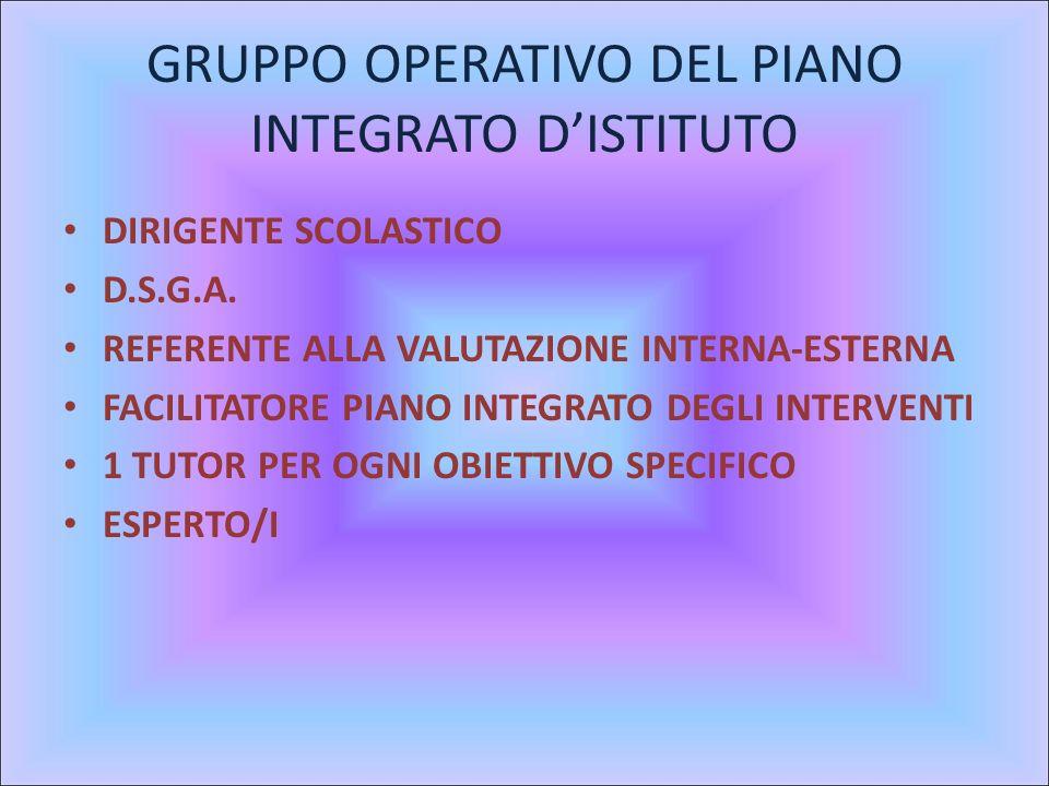 GRUPPO OPERATIVO DEL PIANO INTEGRATO DISTITUTO DIRIGENTE SCOLASTICO D.S.G.A. REFERENTE ALLA VALUTAZIONE INTERNA-ESTERNA FACILITATORE PIANO INTEGRATO D