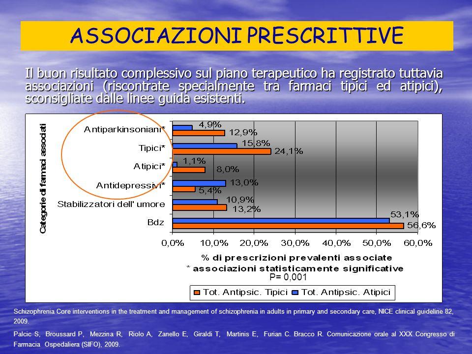 Il buon risultato complessivo sul piano terapeutico ha registrato tuttavia associazioni (riscontrate specialmente tra farmaci tipici ed atipici), scon