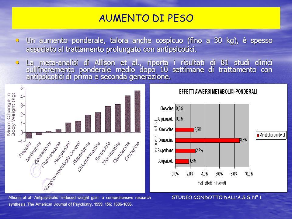 Un aumento ponderale, talora anche cospicuo (fino a 30 kg), è spesso associato al trattamento prolungato con antipsicotici. Un aumento ponderale, talo