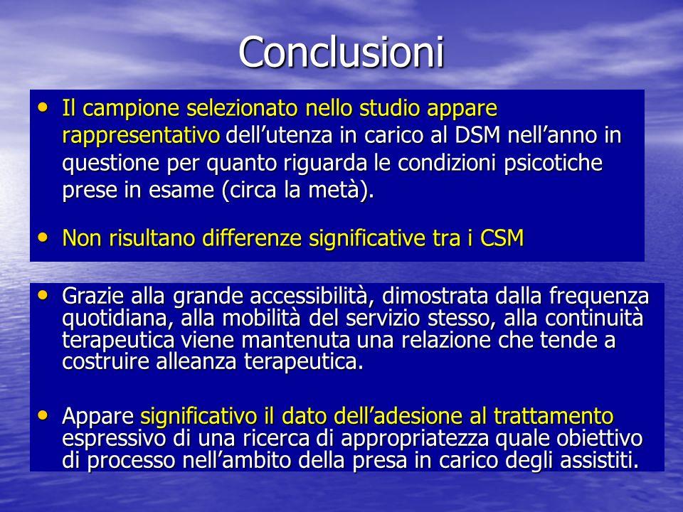 Conclusioni Il campione selezionato nello studio appare rappresentativo dellutenza in carico al DSM nellanno in questione per quanto riguarda le condi