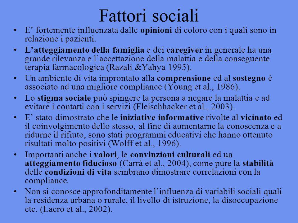 Fattori sociali E fortemente influenzata dalle opinioni di coloro con i quali sono in relazione i pazienti.