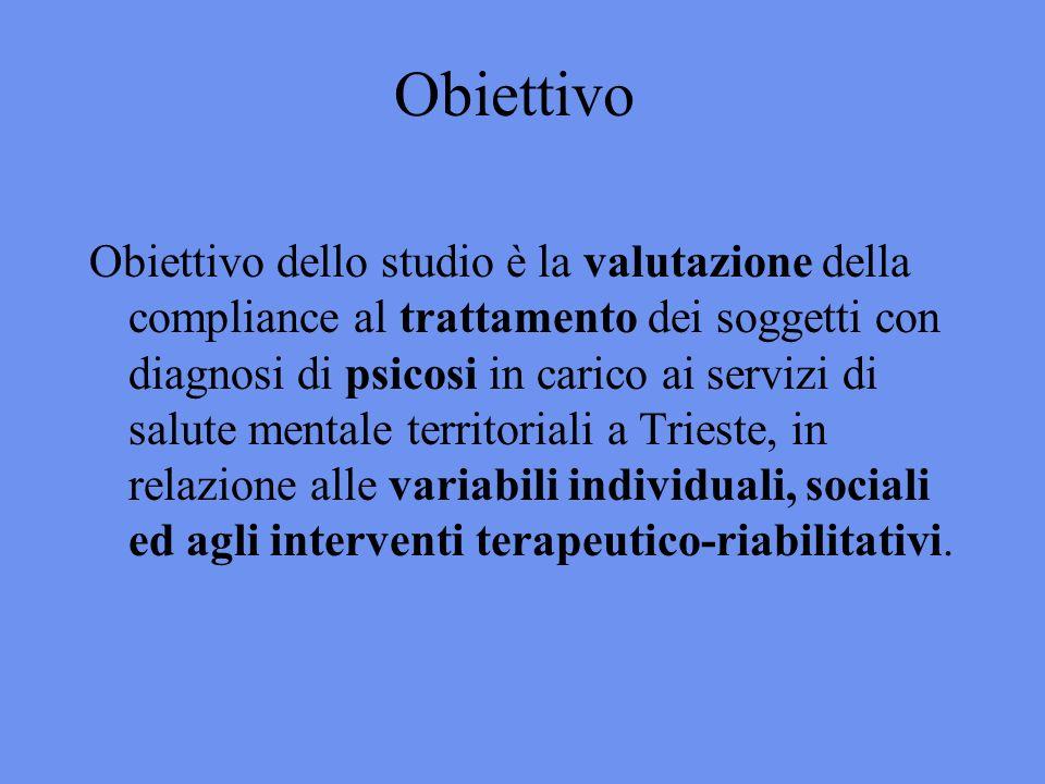 Obiettivo Obiettivo dello studio è la valutazione della compliance al trattamento dei soggetti con diagnosi di psicosi in carico ai servizi di salute mentale territoriali a Trieste, in relazione alle variabili individuali, sociali ed agli interventi terapeutico-riabilitativi.