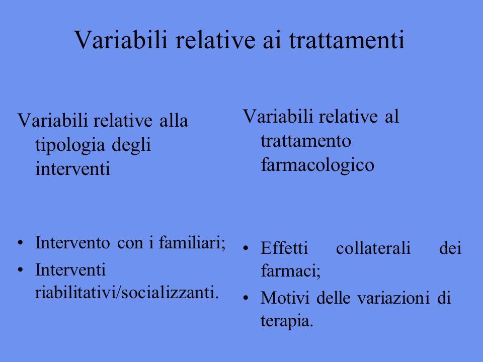 Variabili relative ai trattamenti Variabili relative alla tipologia degli interventi Intervento con i familiari; Interventi riabilitativi/socializzanti.