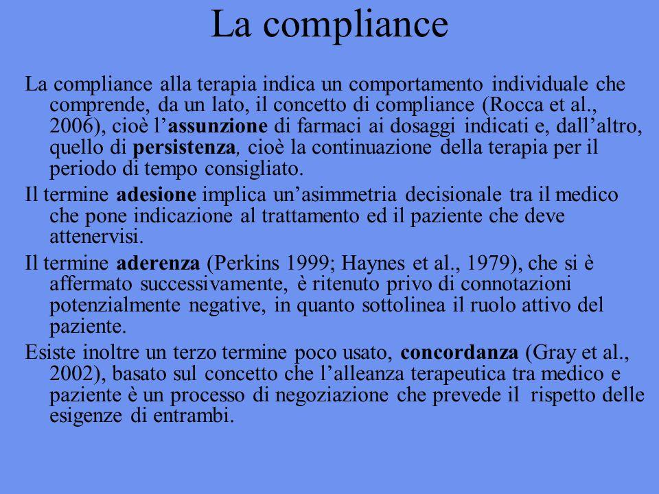 La compliance La compliance alla terapia indica un comportamento individuale che comprende, da un lato, il concetto di compliance (Rocca et al., 2006), cioè lassunzione di farmaci ai dosaggi indicati e, dallaltro, quello di persistenza, cioè la continuazione della terapia per il periodo di tempo consigliato.