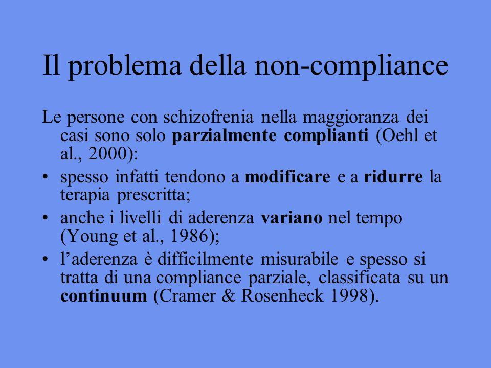 Il problema della non-compliance Le persone con schizofrenia nella maggioranza dei casi sono solo parzialmente complianti (Oehl et al., 2000): spesso infatti tendono a modificare e a ridurre la terapia prescritta; anche i livelli di aderenza variano nel tempo (Young et al., 1986); laderenza è difficilmente misurabile e spesso si tratta di una compliance parziale, classificata su un continuum (Cramer & Rosenheck 1998).