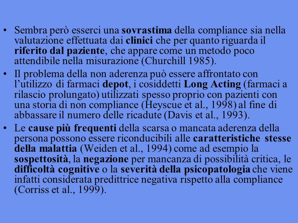 Sembra però esserci una sovrastima della compliance sia nella valutazione effettuata dai clinici che per quanto riguarda il riferito dal paziente, che appare come un metodo poco attendibile nella misurazione (Churchill 1985).