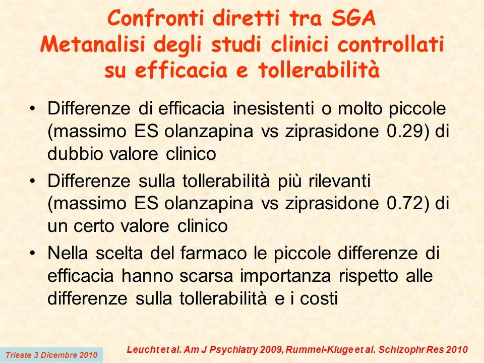 Confronti diretti tra SGA Metanalisi degli studi clinici controllati su efficacia e tollerabilità Trieste 3 Dicembre 2010 Leucht et al. Am J Psychiatr