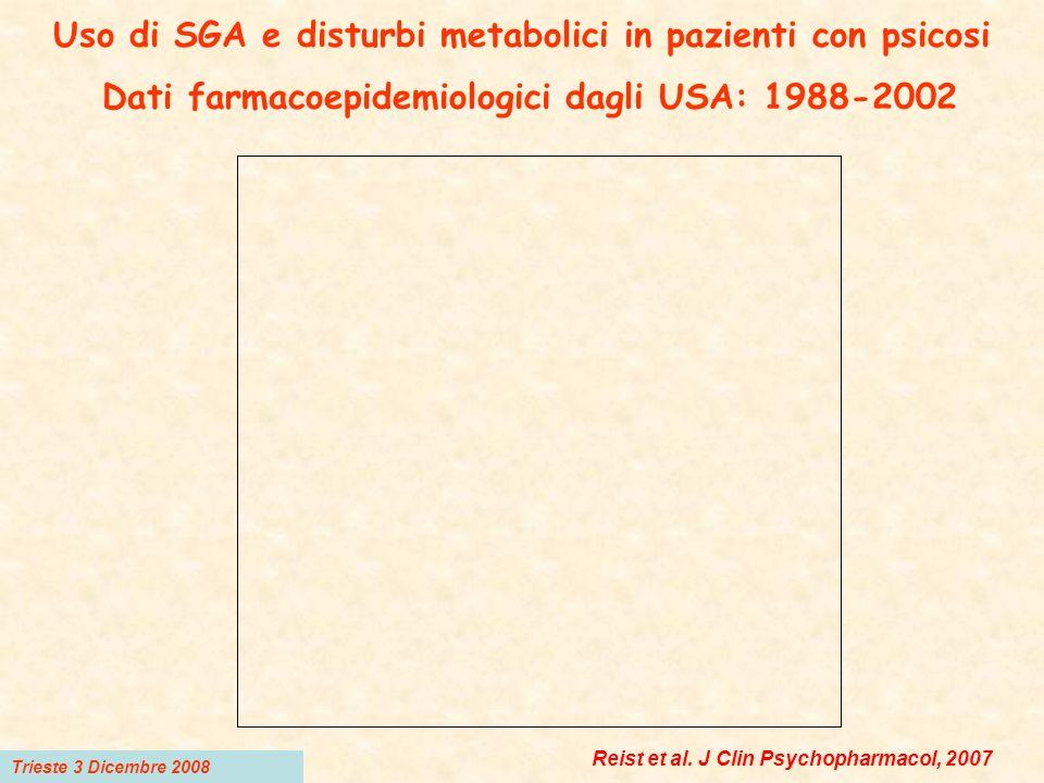 Uso di SGA e disturbi metabolici in pazienti con psicosi Dati farmacoepidemiologici dagli USA: 1988-2002 Reist et al. J Clin Psychopharmacol, 2007 Tri