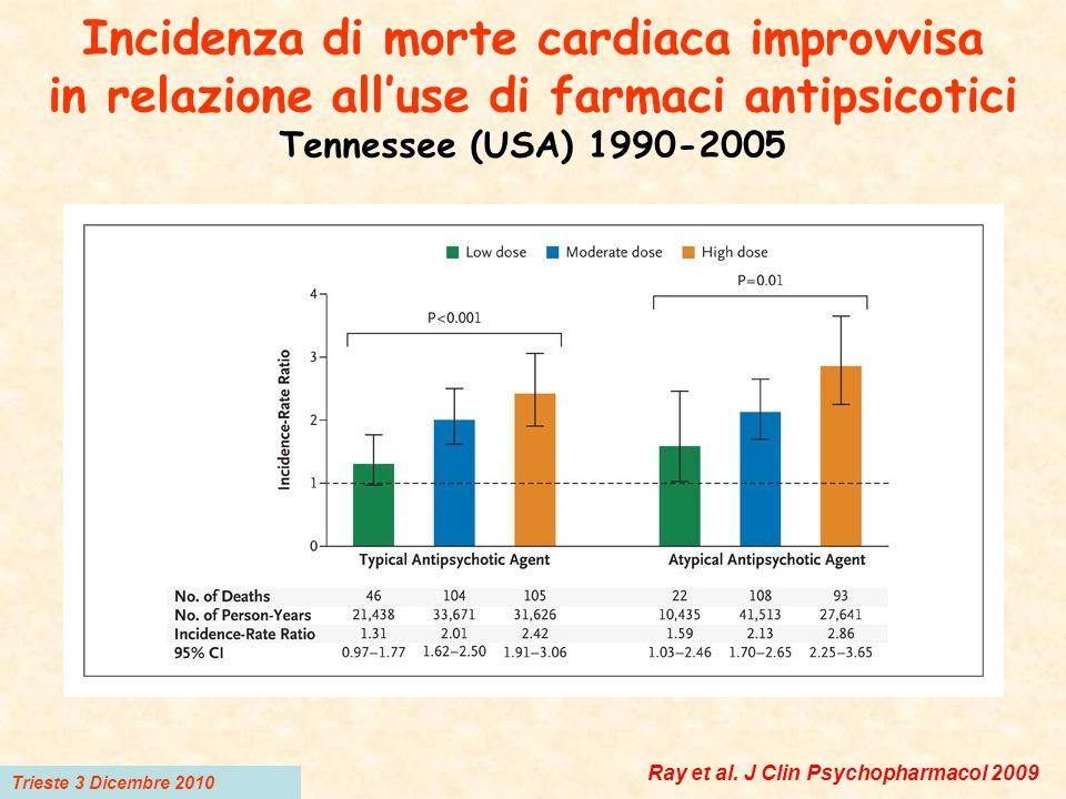 Incidenza di morte cardiaca improvvisa in relazione alluse di farmaci antipsicotici Tennessee (USA) 1990-2005 Trieste 3 Dicembre 2010 Ray et al. J Cli