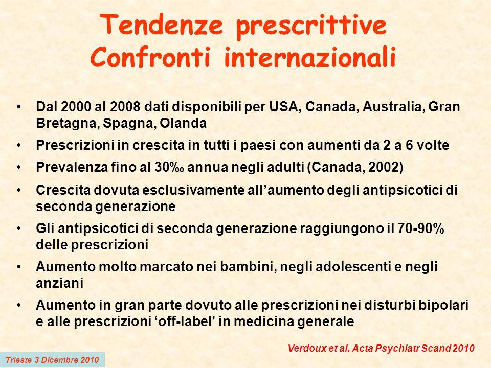Differenze tra SGA sulla colestereolemia AMIARIOLAQUERISZIP CLO n=89 NS n=31 NS OLA n=85 NS n=789 +15.4 mg/dl ES 0.34 n=986 NS n=1802 +12.9 mg/dl ES 0.50 n=1502 +15.8 mg/dl ES 0.46 QUE n=1433 +8.61 mg/dl ES 0.24 n=754 +16 mg/dl ES 0.33 RIS n=83 +22.3 mg/dl ES 0.50 n=767 +8.6 mg/dl ES 0.17 Trieste 3 Dicembre 2010 Rummel-Kluge et al.