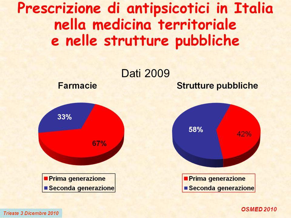 Prescrizione di antipsicotici in Italia nella medicina territoriale e nelle strutture pubbliche Dati 2009 Trieste 3 Dicembre 2010 OSMED 2010