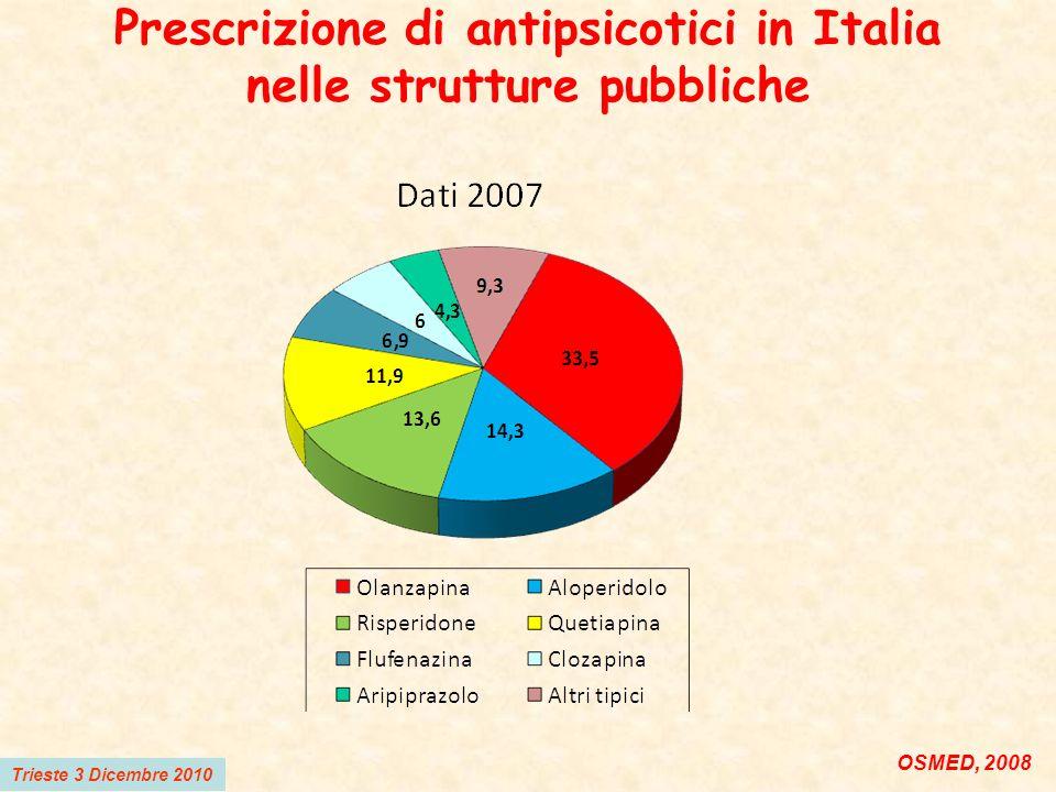 Prescrizione di antipsicotici in Italia nelle strutture pubbliche OSMED, 2008 Trieste 3 Dicembre 2010