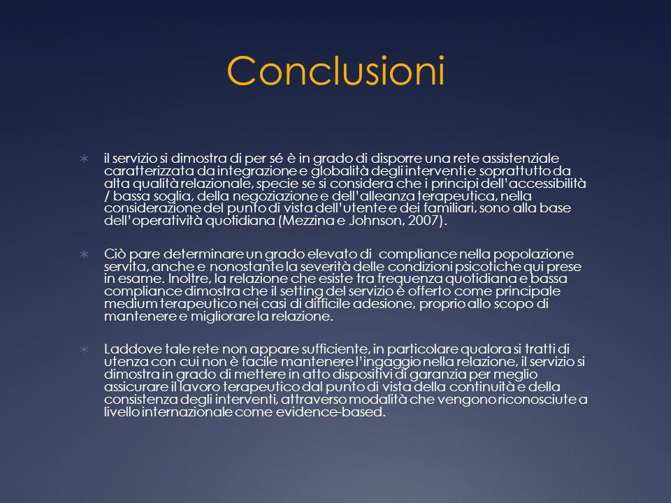 Conclusioni il servizio si dimostra di per sé è in grado di disporre una rete assistenziale caratterizzata da integrazione e globalità degli intervent