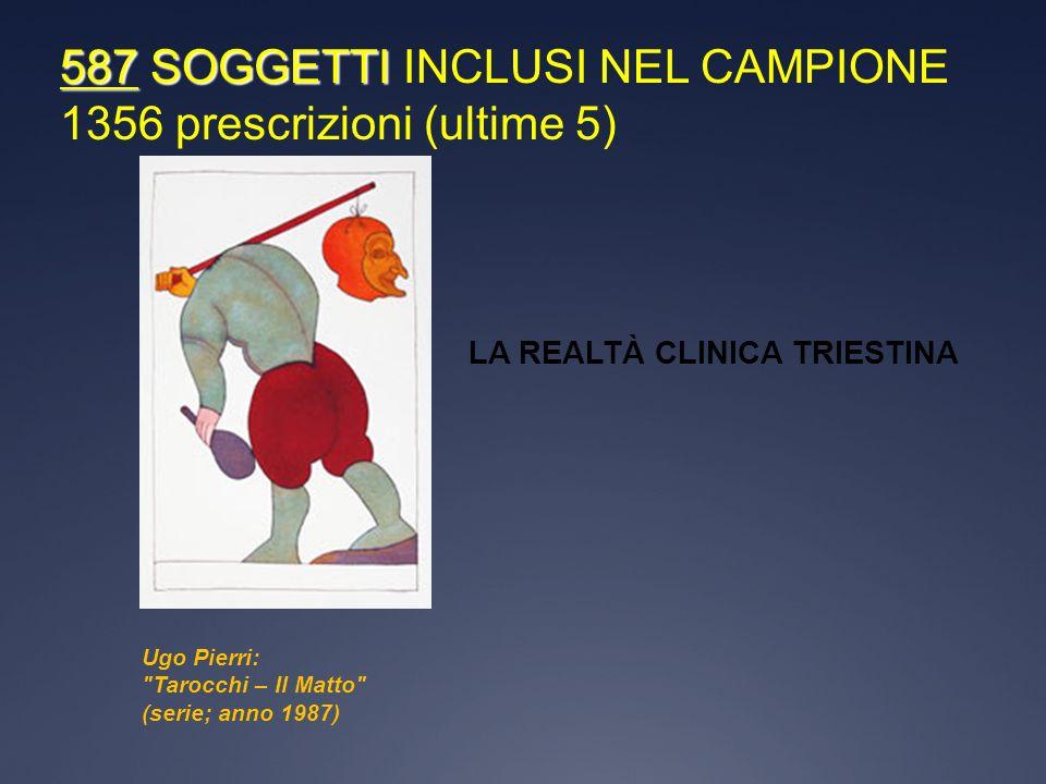 587 SOGGETTI 587 SOGGETTI INCLUSI NEL CAMPIONE 1356 prescrizioni (ultime 5) LA REALTÀ CLINICA TRIESTINA Ugo Pierri: