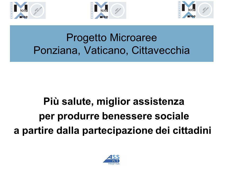 Progetto Microaree Ponziana, Vaticano, Cittavecchia Più salute, miglior assistenza per produrre benessere sociale a partire dalla partecipazione dei c