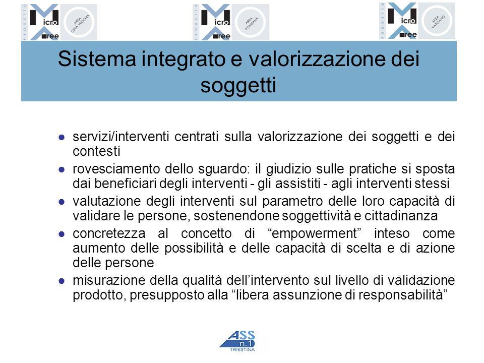 Sistema integrato e valorizzazione dei soggetti servizi/interventi centrati sulla valorizzazione dei soggetti e dei contesti rovesciamento dello sguar