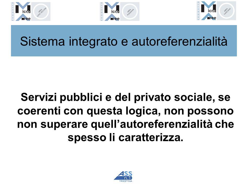 Sistema integrato e autoreferenzialità Servizi pubblici e del privato sociale, se coerenti con questa logica, non possono non superare quellautorefere