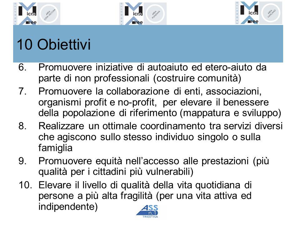 10 Obiettivi 6.Promuovere iniziative di autoaiuto ed etero-aiuto da parte di non professionali (costruire comunità) 7.Promuovere la collaborazione di