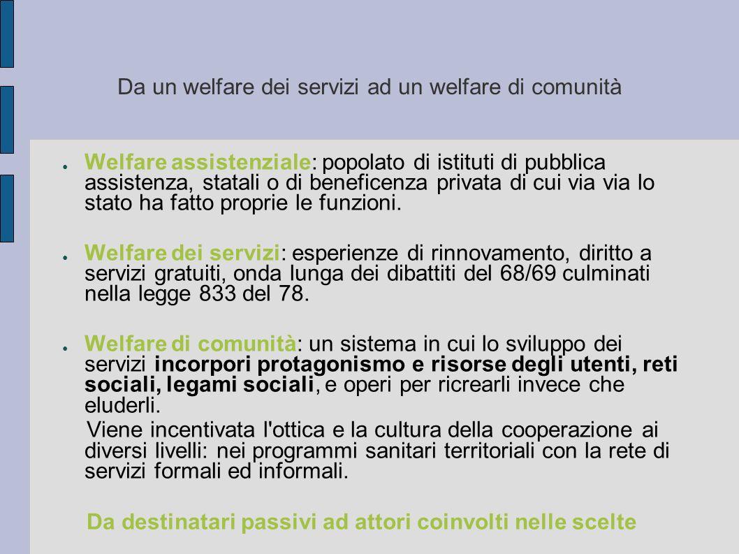 Da un welfare dei servizi ad un welfare di comunità Welfare assistenziale: popolato di istituti di pubblica assistenza, statali o di beneficenza priva
