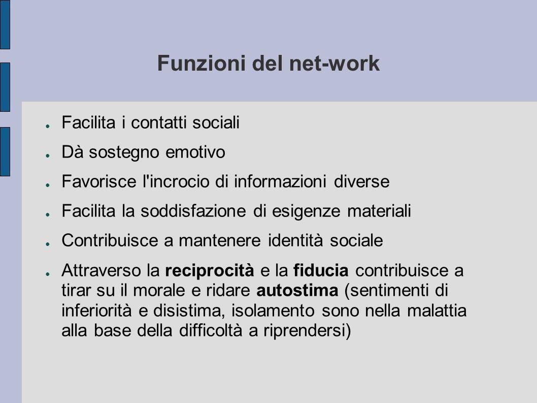 Funzioni del net-work Facilita i contatti sociali Dà sostegno emotivo Favorisce l'incrocio di informazioni diverse Facilita la soddisfazione di esigen