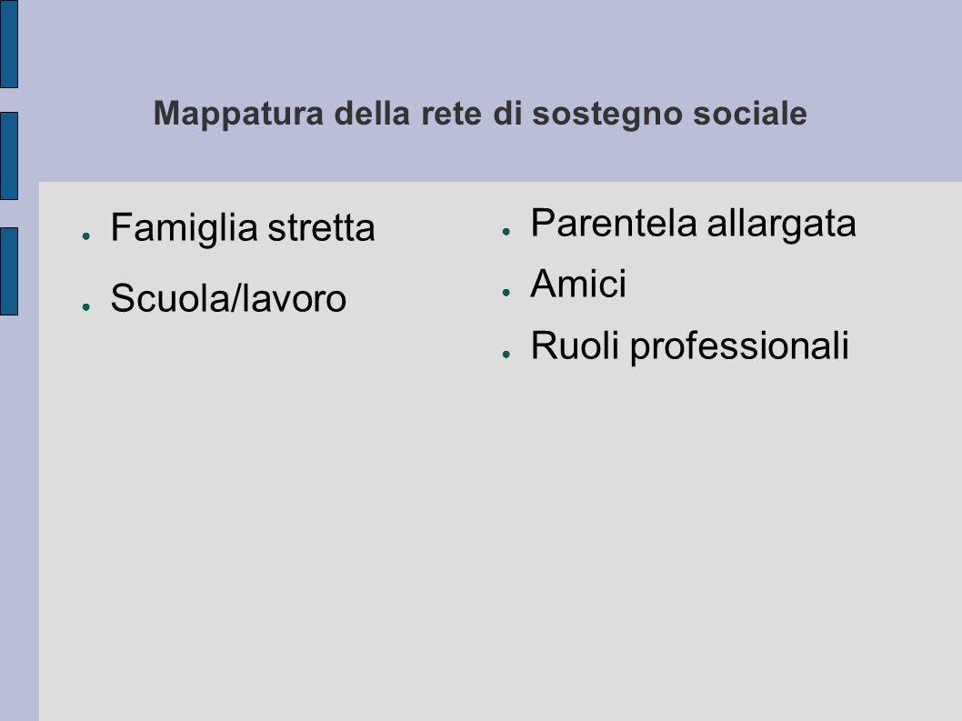 Mappatura della rete di sostegno sociale Famiglia stretta Scuola/lavoro Parentela allargata Amici Ruoli professionali