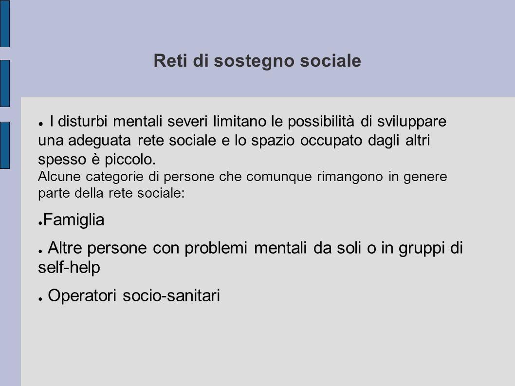 Reti di sostegno sociale I disturbi mentali severi limitano le possibilità di sviluppare una adeguata rete sociale e lo spazio occupato dagli altri sp